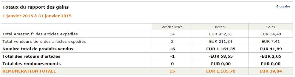Mois 4, gains par affiliation Amazon
