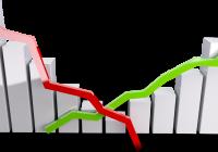 croissance économique en Afrique